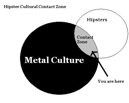 contact zones in chicano culture Hip-hop is an interethnic contact zone that allows for the creation of new expressive cultures and new identities for young people its openness derives in part from.