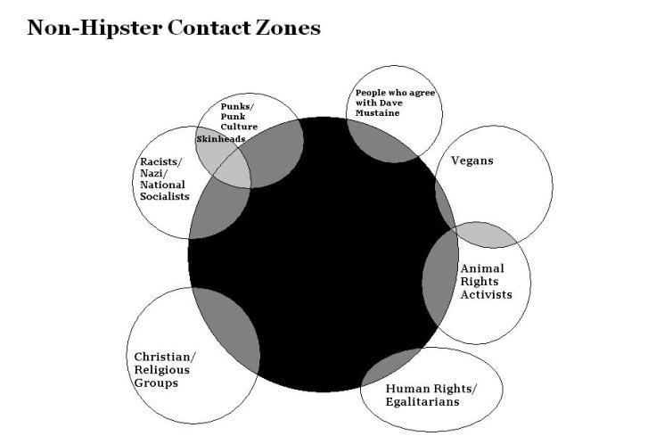 contactzone2