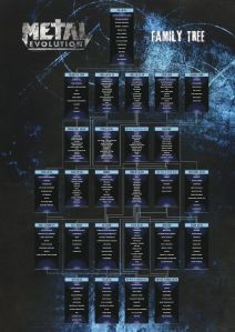 metal family tree